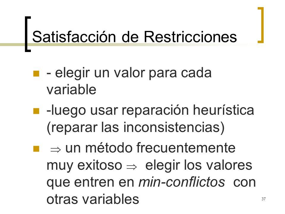 37 Satisfacción de Restricciones - elegir un valor para cada variable -luego usar reparación heurística (reparar las inconsistencias) un método frecue