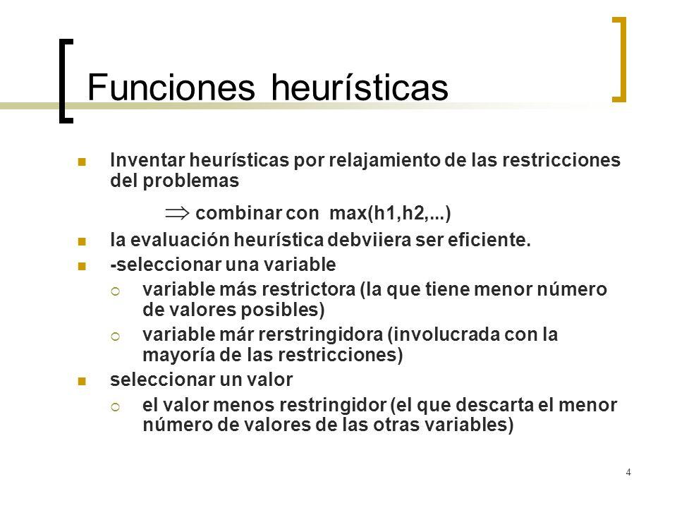 4 Funciones heurísticas Inventar heurísticas por relajamiento de las restricciones del problemas combinar con max(h1,h2,...) la evaluación heurística