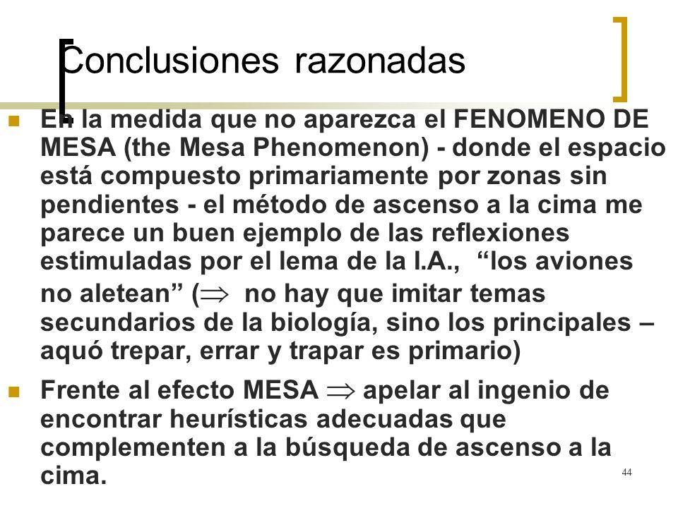 44 Conclusiones razonadas En la medida que no aparezca el FENOMENO DE MESA (the Mesa Phenomenon) - donde el espacio está compuesto primariamente por z