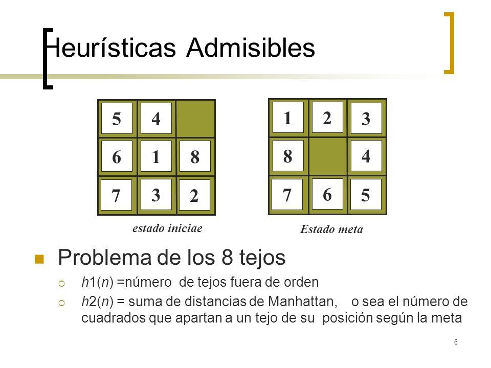 6 Heurísticas Admisibles Problema de los 8 tejos h1(n) =número de tejos fuera de orden h2(n) = suma de distancias de Manhattan, o sea el número de cua