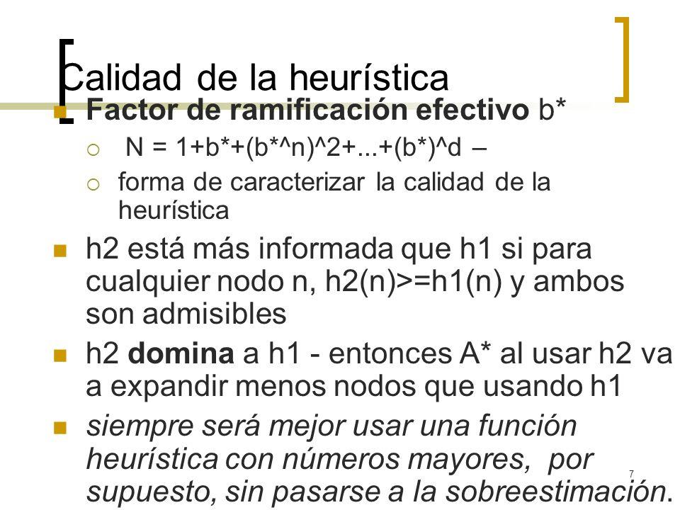 7 Calidad de la heurística Factor de ramificación efectivo b* N = 1+b*+(b*^n)^2+...+(b*)^d – forma de caracterizar la calidad de la heurística h2 está
