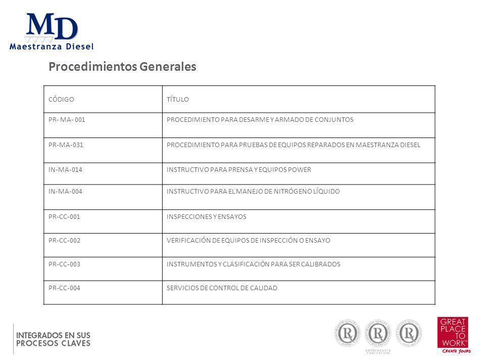 Procedimientos Generales CÓDIGOTÍTULO PR- MA- 001PROCEDIMIENTO PARA DESARME Y ARMADO DE CONJUNTOS PR-MA-031PROCEDIMIENTO PARA PRUEBAS DE EQUIPOS REPAR