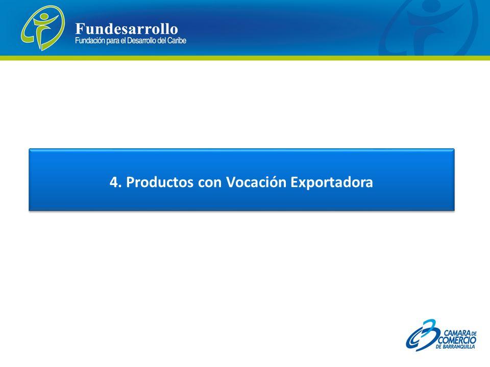4. Productos con Vocación Exportadora