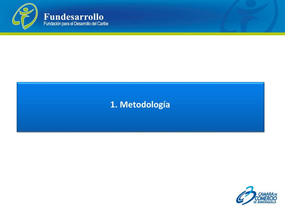 Distribución de 131 productos identificados según categoría de desgravación - EEUU Fuente: Quintero Hermanos Ltda.