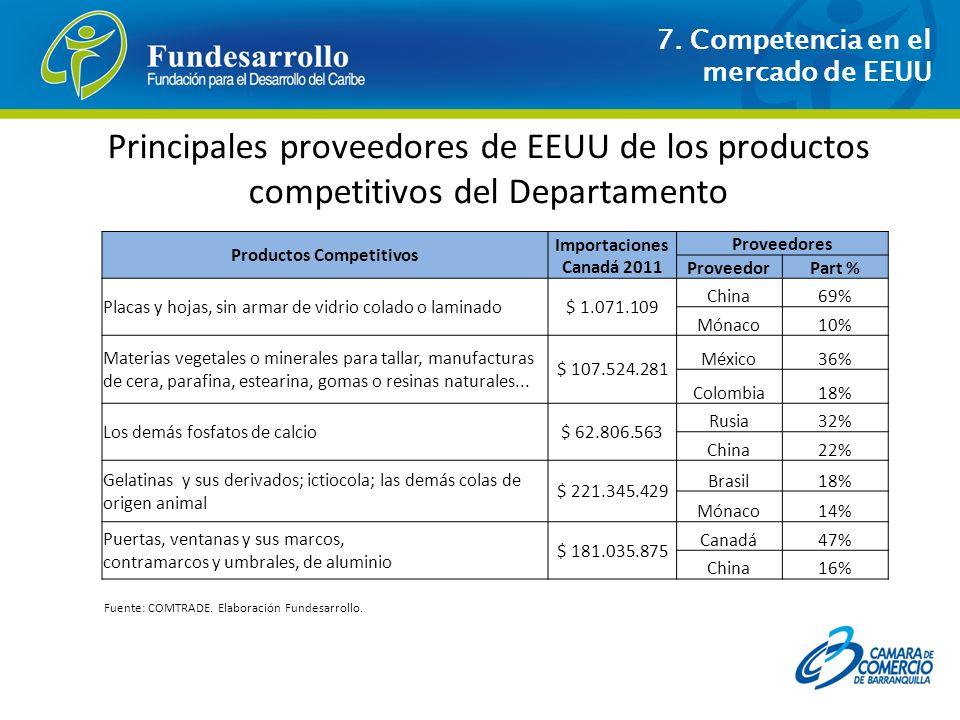 Principales proveedores de EEUU de los productos competitivos del Departamento Productos Competitivos Importaciones Canadá 2011 Proveedores ProveedorP