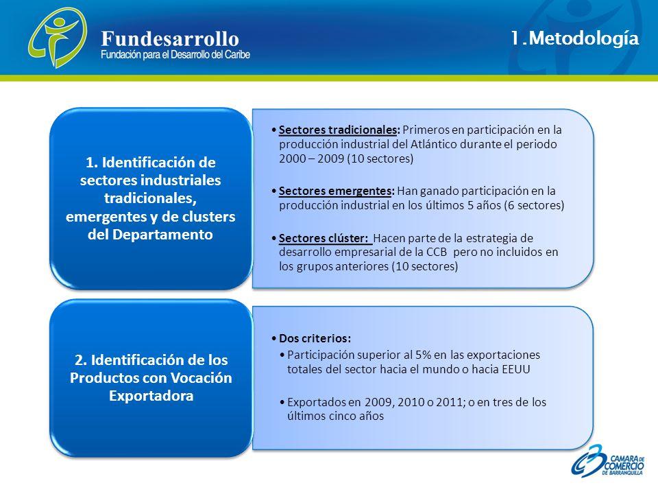 Distribución de insumos según categoría de desgravación - EEUU Fuente: Quintero Hermanos Ltda.