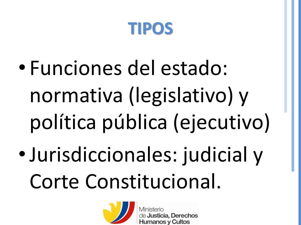 TIPOS Funciones del estado: normativa (legislativo) y política pública (ejecutivo) Jurisdiccionales: judicial y Corte Constitucional.