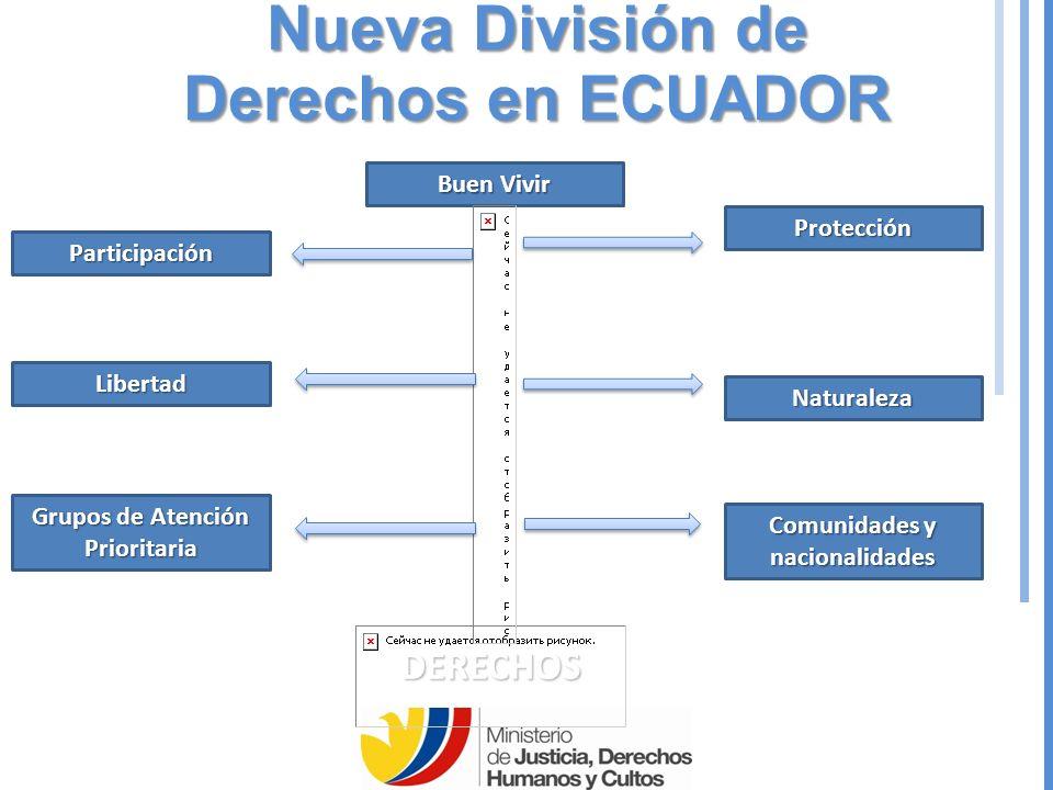 GARANTÍA DE POLÍTICAS PÚBLICAS Programas, estrategias, mecanismos fundamentados en legislación y movilizados con presupuesto.