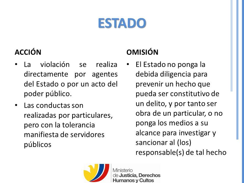 ESTADO ACCIÓN La violación se realiza directamente por agentes del Estado o por un acto del poder público.