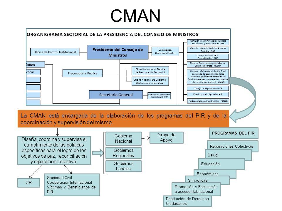 Reparaciones Colectivas CMAN La CMAN está encargada de la elaboración de los programas del PIR y de la coordinación y supervisión del mismo.