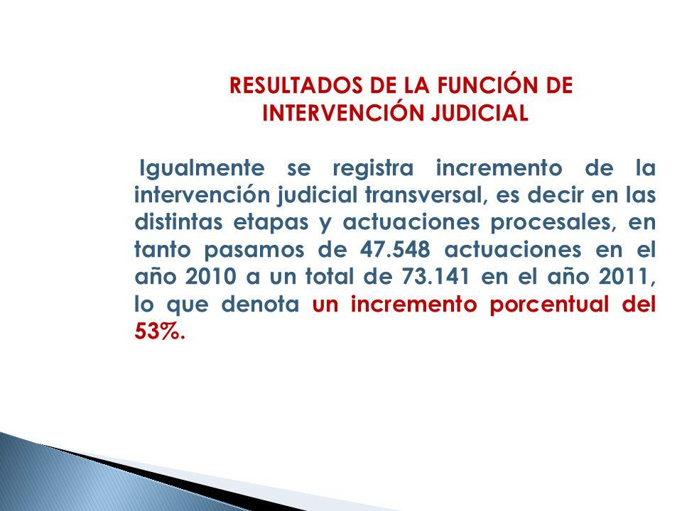 RESULTADOS DE LA FUNCIÓN DE INTERVENCIÓN JUDICIAL Igualmente se registra incremento de la intervención judicial transversal, es decir en las distintas