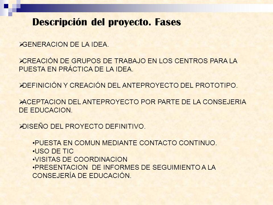 Descripción del proyecto. Fases GENERACION DE LA IDEA. CREACIÓN DE GRUPOS DE TRABAJO EN LOS CENTROS PARA LA PUESTA EN PRÁCTICA DE LA IDEA. DEFINICIÓN