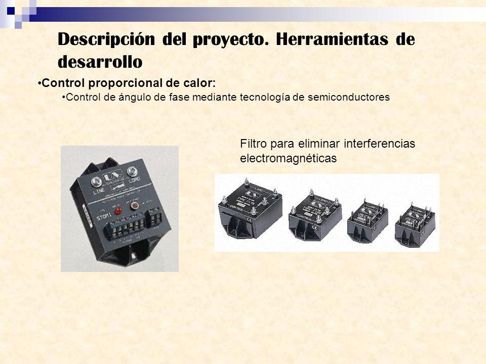 Descripción del proyecto Control proporcional de calor: Control de ángulo de fase mediante tecnología de semiconductores Descripción del proyecto. Her