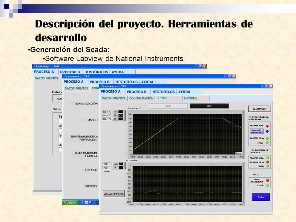 Descripción del proyecto Generación del Scada: Software Labview de National Instruments Descripción del proyecto. Herramientas de desarrollo