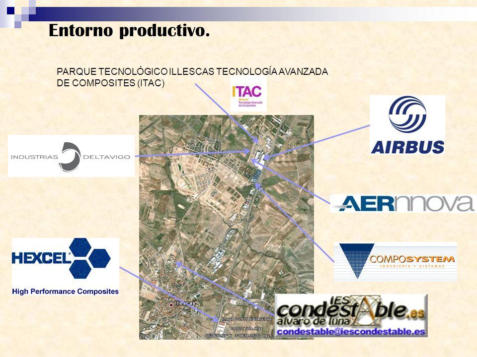 Entorno productivo. PARQUE TECNOLÓGICO ILLESCAS TECNOLOGÍA AVANZADA DE COMPOSITES (ITAC)