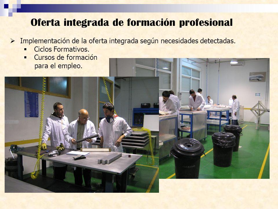 Implementación de la oferta integrada según necesidades detectadas. Ciclos Formativos. Cursos de formación para el empleo. Oferta integrada de formaci