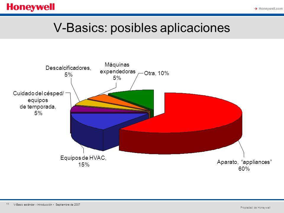Propiedad de Honeywell Honeywell.com 11 V-Basic estándar - Introducción Septiembre de 2007 V-Basics: posibles aplicaciones Máquinas expendedoras 5% Ot