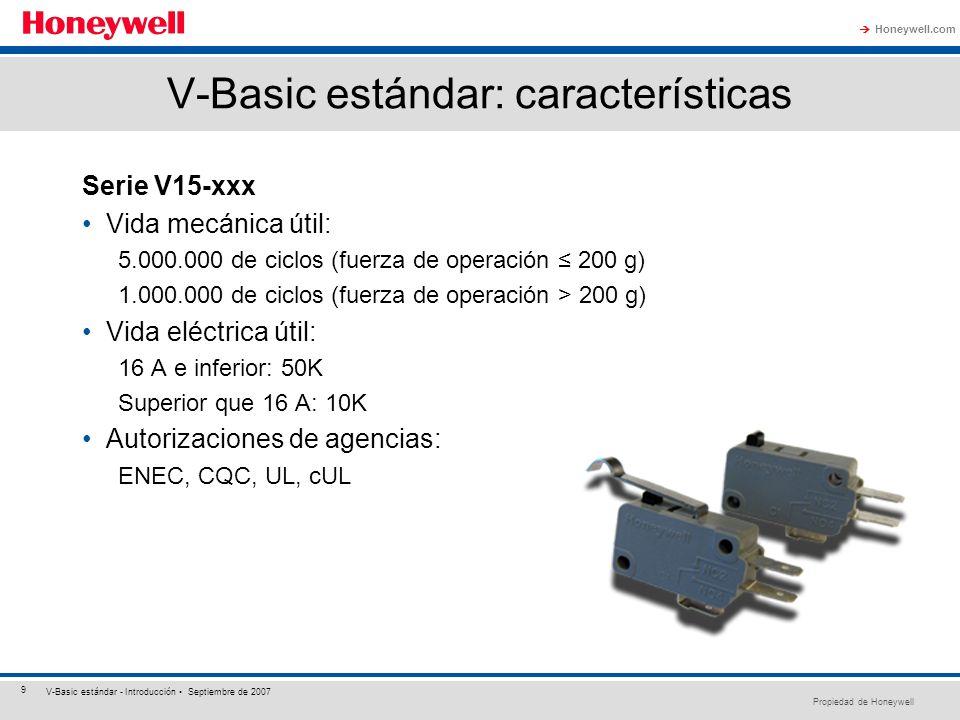 Propiedad de Honeywell Honeywell.com 9 V-Basic estándar - Introducción Septiembre de 2007 V-Basic estándar: características Serie V15-xxx Vida mecánic