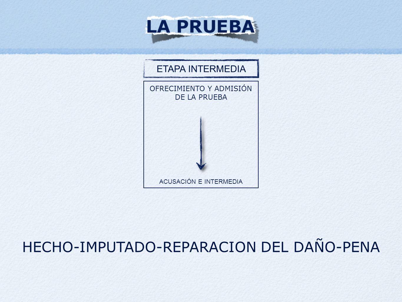 ETAPA INTERMEDIA OFRECIMIENTO Y ADMISIÓN DE LA PRUEBA ACUSACIÓN E INTERMEDIA HECHO-IMPUTADO-REPARACION DEL DAÑO-PENA