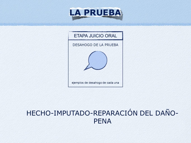 ETAPA JUICIO ORAL DESAHOGO DE LA PRUEBA ejemplos de desahogo de cada una HECHO-IMPUTADO-REPARACIÓN DEL DAÑO- PENA