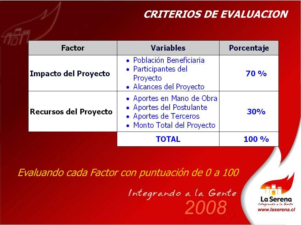 Evaluando cada Factor con puntuación de 0 a 100 CRITERIOS DE EVALUACION