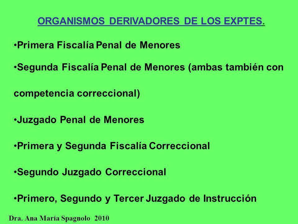 ORGANISMOS DERIVADORES DE LOS EXPTES. Primera Fiscalía Penal de Menores Segunda Fiscalía Penal de Menores (ambas también con competencia correccional)