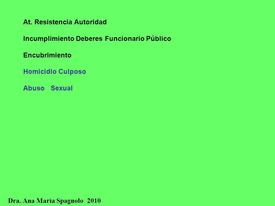 At. Resistencia Autoridad Incumplimiento Deberes Funcionario Público Encubrimiento Homicidio Culposo AbusoSexual Dra. Ana María Spagnolo 2010