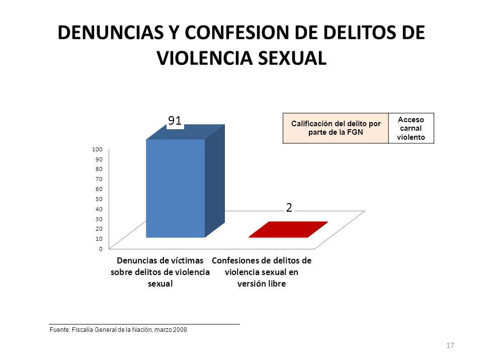 DENUNCIAS Y CONFESION DE DELITOS DE VIOLENCIA SEXUAL Calificación del delito por parte de la FGN Acceso carnal violento Fuente: Fiscalía General de la Nación, marzo 2008 17