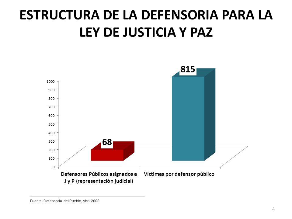 ESTRUCTURA DE LA DEFENSORIA PARA LA LEY DE JUSTICIA Y PAZ Fuente: Defensoría del Pueblo, Abril 2008 4
