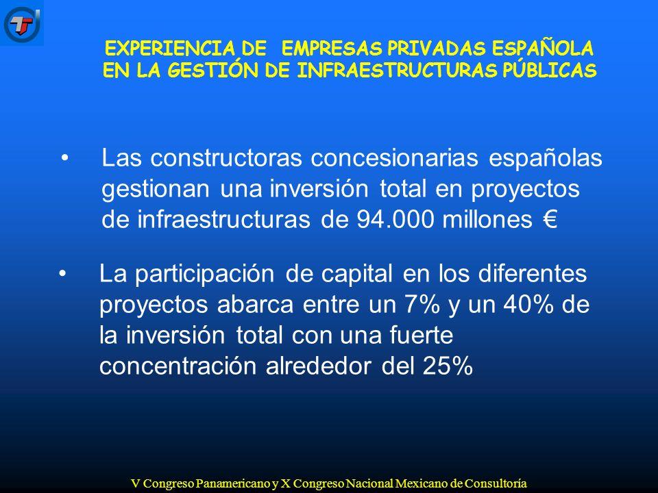 V Congreso Panamericano y X Congreso Nacional Mexicano de Consultoría La participación de capital en los diferentes proyectos abarca entre un 7% y un 40% de la inversión total con una fuerte concentración alrededor del 25% Las constructoras concesionarias españolas gestionan una inversión total en proyectos de infraestructuras de 94.000 millones EXPERIENCIA DE EMPRESAS PRIVADAS ESPAÑOLA EN LA GESTIÓN DE INFRAESTRUCTURAS PÚBLICAS
