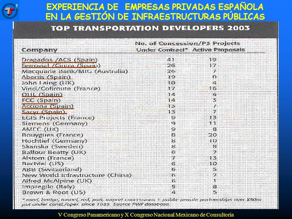 V Congreso Panamericano y X Congreso Nacional Mexicano de Consultoría EXPERIENCIA DE EMPRESAS PRIVADAS ESPAÑOLA EN LA GESTIÓN DE INFRAESTRUCTURAS PÚBLICAS
