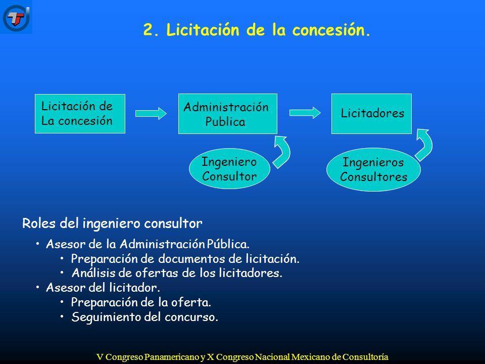 V Congreso Panamericano y X Congreso Nacional Mexicano de Consultoría 2.