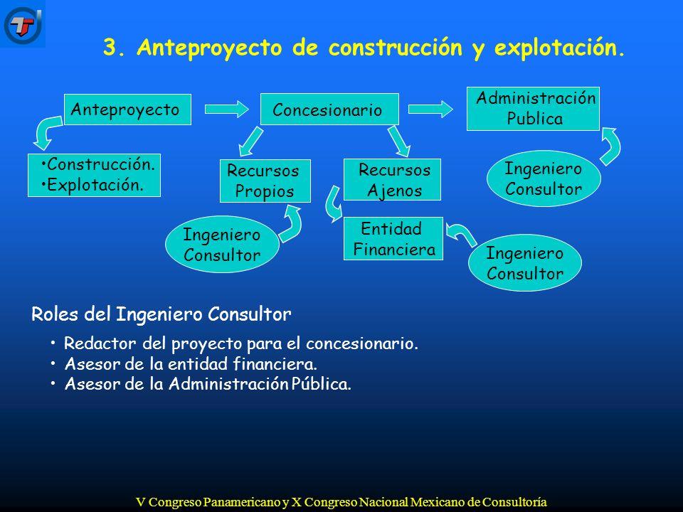 V Congreso Panamericano y X Congreso Nacional Mexicano de Consultoría 3.