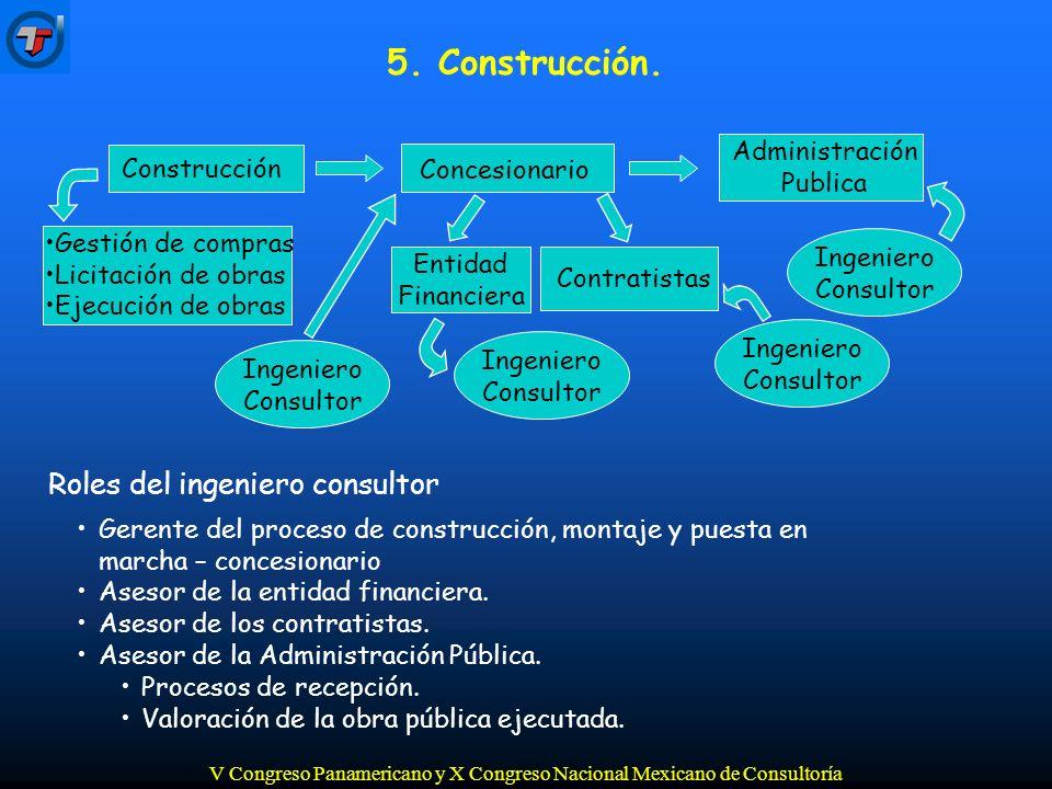 V Congreso Panamericano y X Congreso Nacional Mexicano de Consultoría 5.