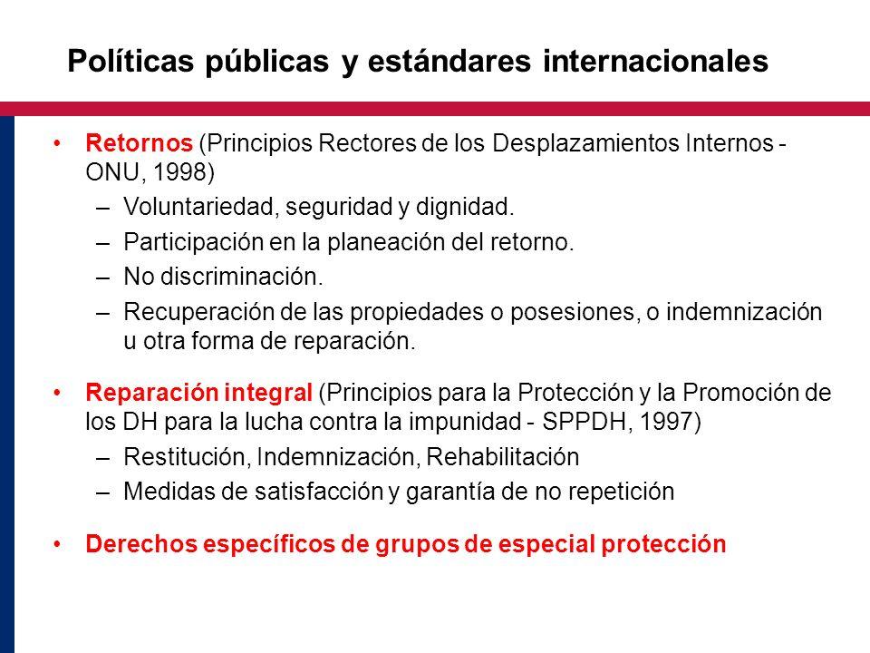 Políticas públicas y estándares internacionales Retornos (Principios Rectores de los Desplazamientos Internos - ONU, 1998) –Voluntariedad, seguridad y