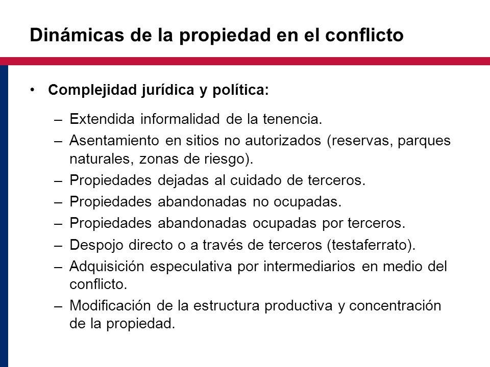 Dinámicas de la propiedad en el conflicto Complejidad jurídica y política: –Extendida informalidad de la tenencia. –Asentamiento en sitios no autoriza