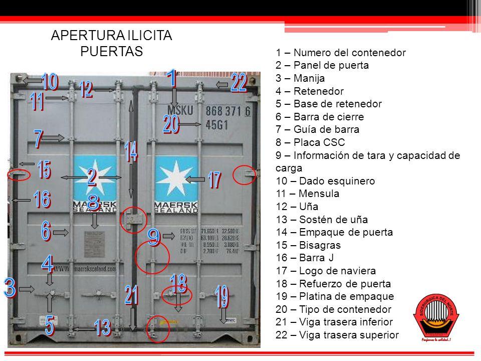 APERTURA ILICITA PUERTAS 1 – Numero del contenedor 2 – Panel de puerta 3 – Manija 4 – Retenedor 5 – Base de retenedor 6 – Barra de cierre 7 – Guía de barra 8 – Placa CSC 9 – Información de tara y capacidad de carga 10 – Dado esquinero 11 – Mensula 12 – Uña 13 – Sostén de uña 14 – Empaque de puerta 15 – Bisagras 16 – Barra J 17 – Logo de naviera 18 – Refuerzo de puerta 19 – Platina de empaque 20 – Tipo de contenedor 21 – Viga trasera inferior 22 – Viga trasera superior