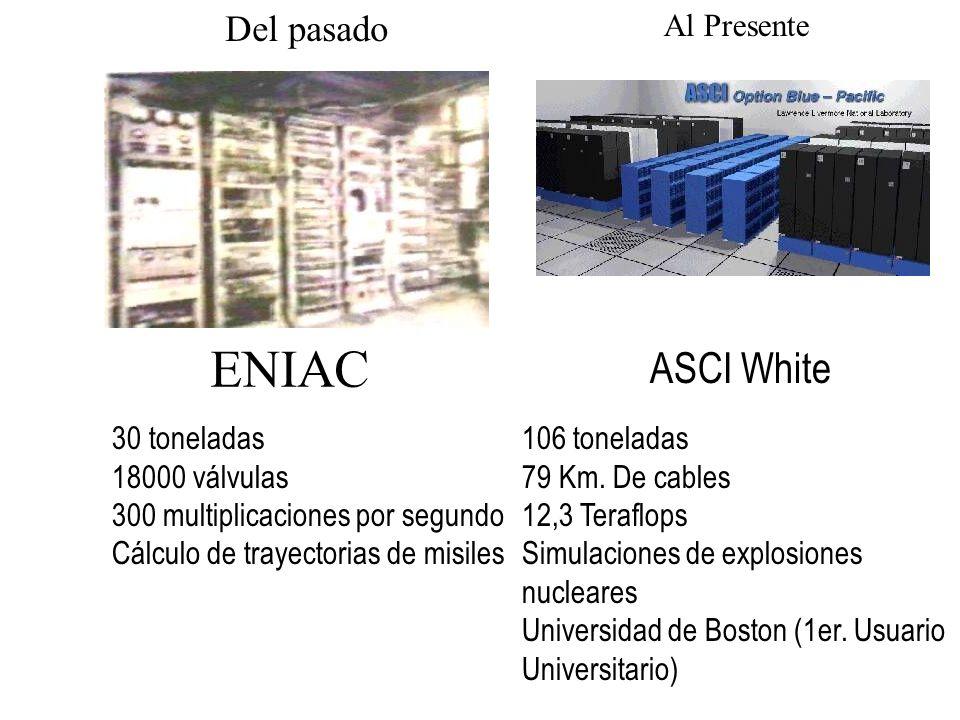 ENIAC Del pasado Al Presente ASCI White 30 toneladas 18000 válvulas 300 multiplicaciones por segundo Cálculo de trayectorias de misiles 106 toneladas
