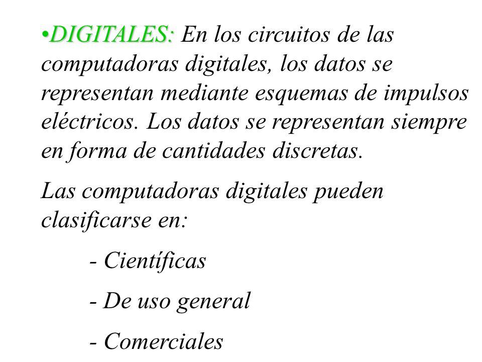 DIGITALES:DIGITALES: En los circuitos de las computadoras digitales, los datos se representan mediante esquemas de impulsos eléctricos. Los datos se r
