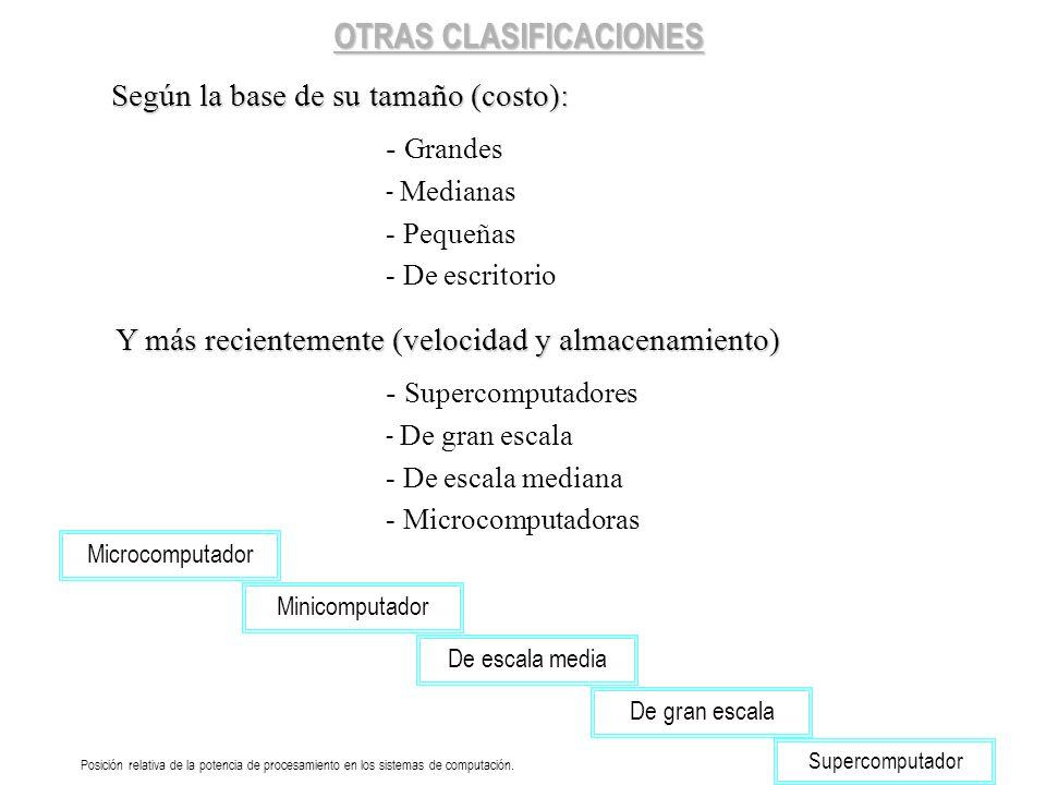 OTRAS CLASIFICACIONES Según la base de su tamaño (costo): - Grandes - Medianas - Pequeñas - De escritorio Y más recientemente (velocidad y almacenamie