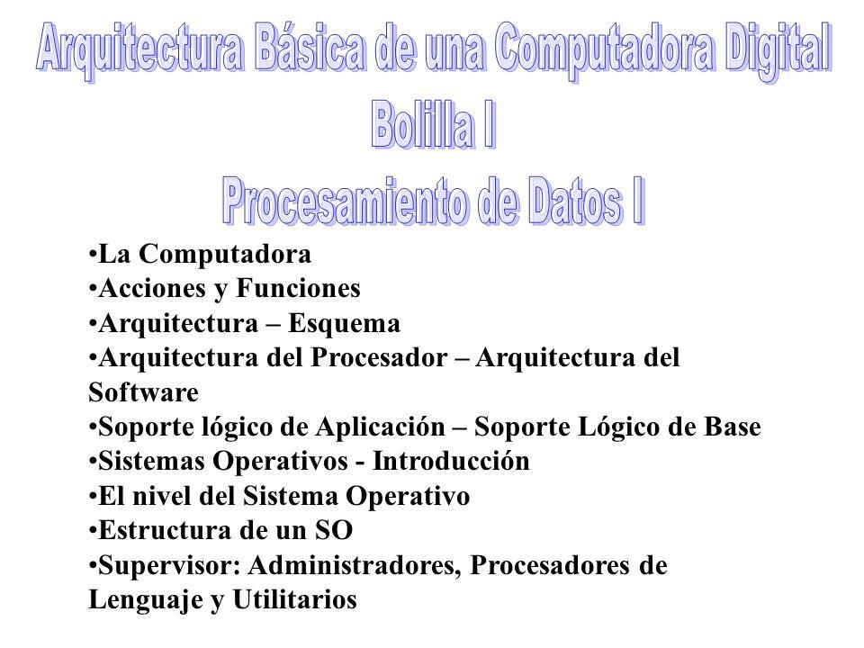 La Computadora Acciones y Funciones Arquitectura – Esquema Arquitectura del Procesador – Arquitectura del Software Soporte lógico de Aplicación – Sopo