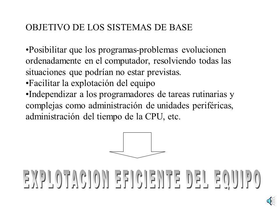 OBJETIVO DE LOS SISTEMAS DE BASE Posibilitar que los programas-problemas evolucionen ordenadamente en el computador, resolviendo todas las situaciones