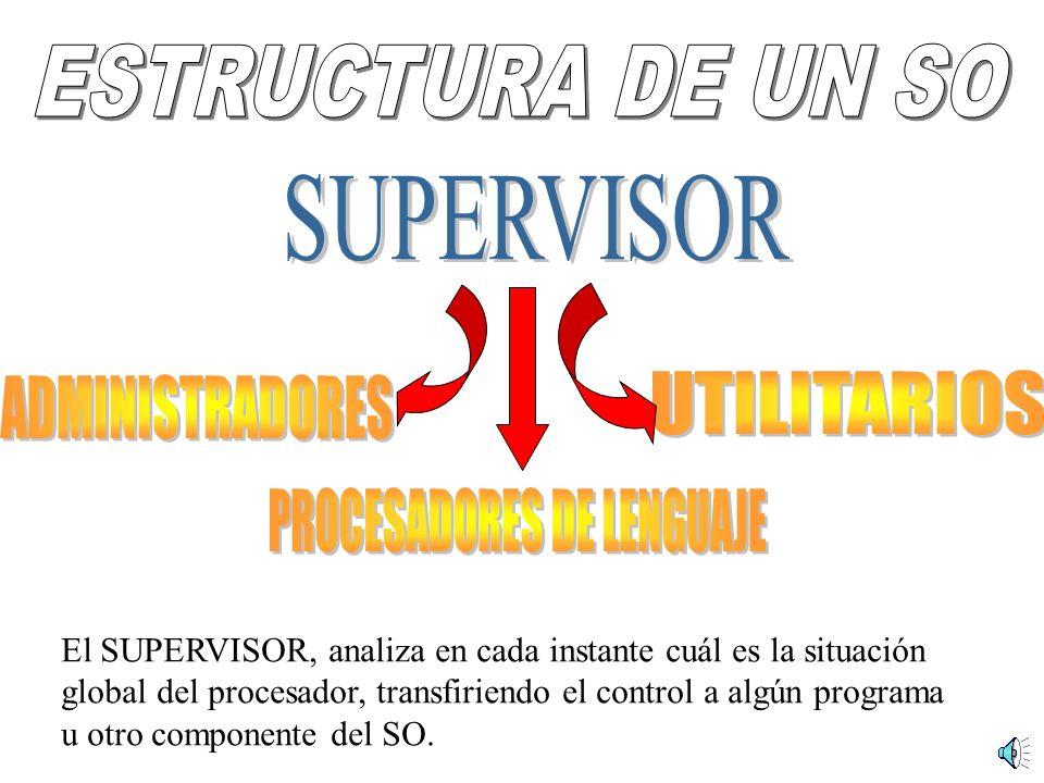 El SUPERVISOR, analiza en cada instante cuál es la situación global del procesador, transfiriendo el control a algún programa u otro componente del SO