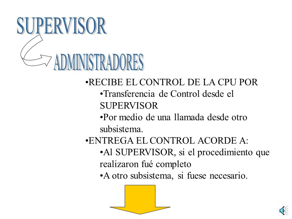 RECIBE EL CONTROL DE LA CPU POR Transferencia de Control desde el SUPERVISOR Por medio de una llamada desde otro subsistema. ENTREGA EL CONTROL ACORDE
