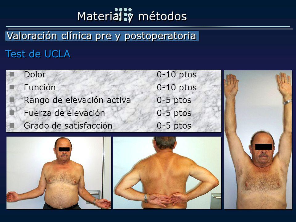 Test de UCLA Valoración clínica pre y postoperatoria Valoración clínica pre y postoperatoria Material y métodos Dolor0-10 ptos Función0-10 ptos Rango