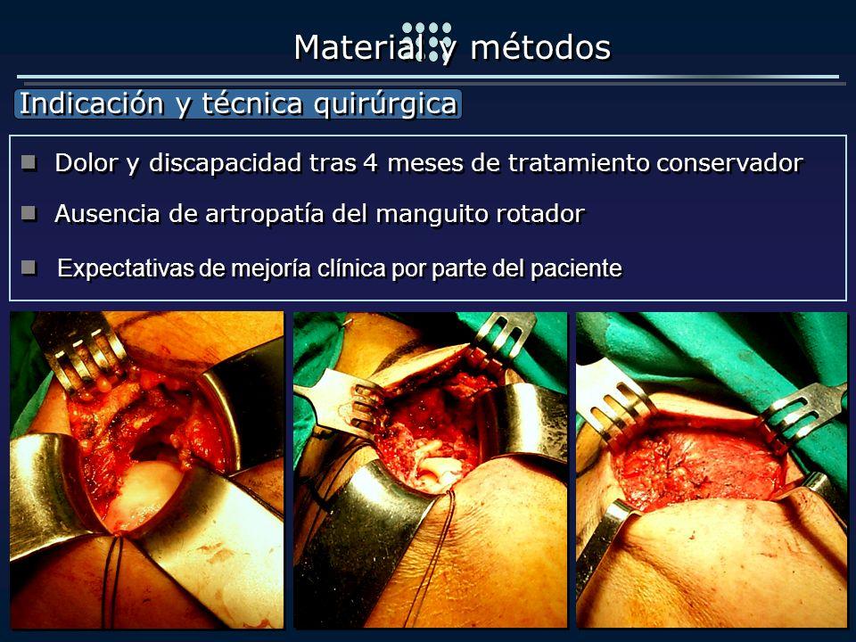Indicación y técnica quirúrgica Indicación y técnica quirúrgica Material y métodos Dolor y discapacidad tras 4 meses de tratamiento conservador Dolor