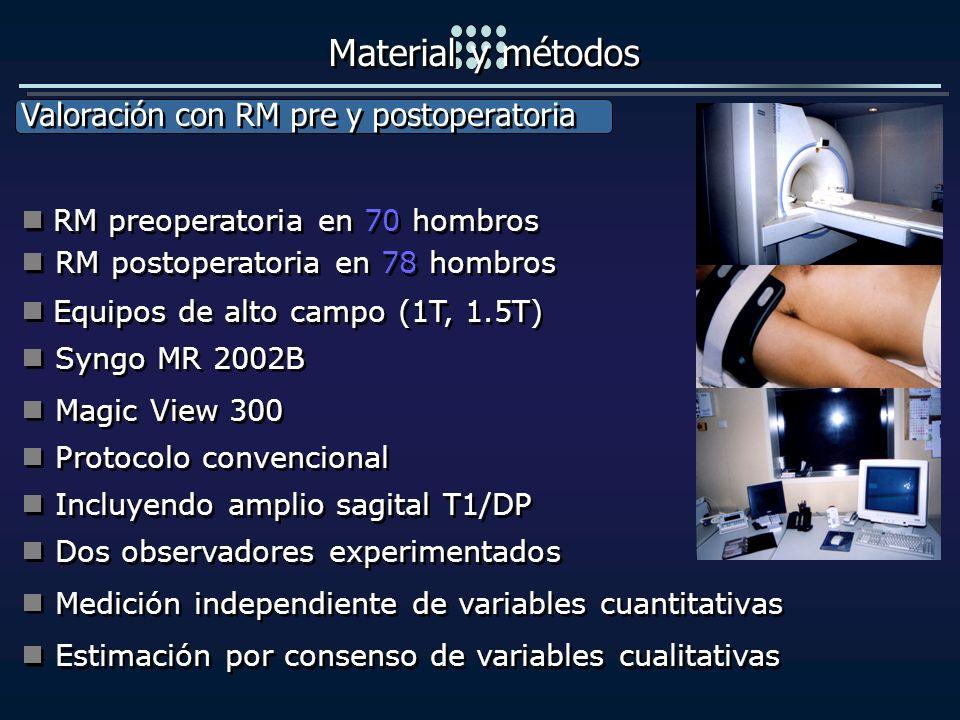 Valoración con RM pre y postoperatoria Valoración con RM pre y postoperatoria Material y métodos RM preoperatoria en 70 hombros Magic View 300 RM post