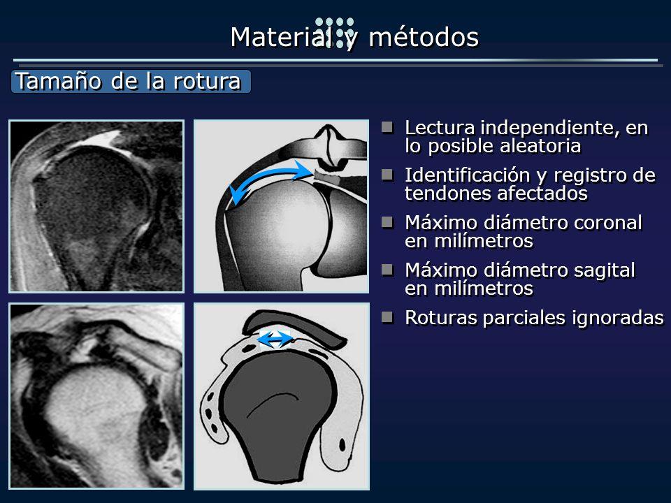 Tamaño de la rotura Tamaño de la rotura Material y métodos Lectura independiente, en lo posible aleatoria Máximo diámetro coronal en milímetros Identi