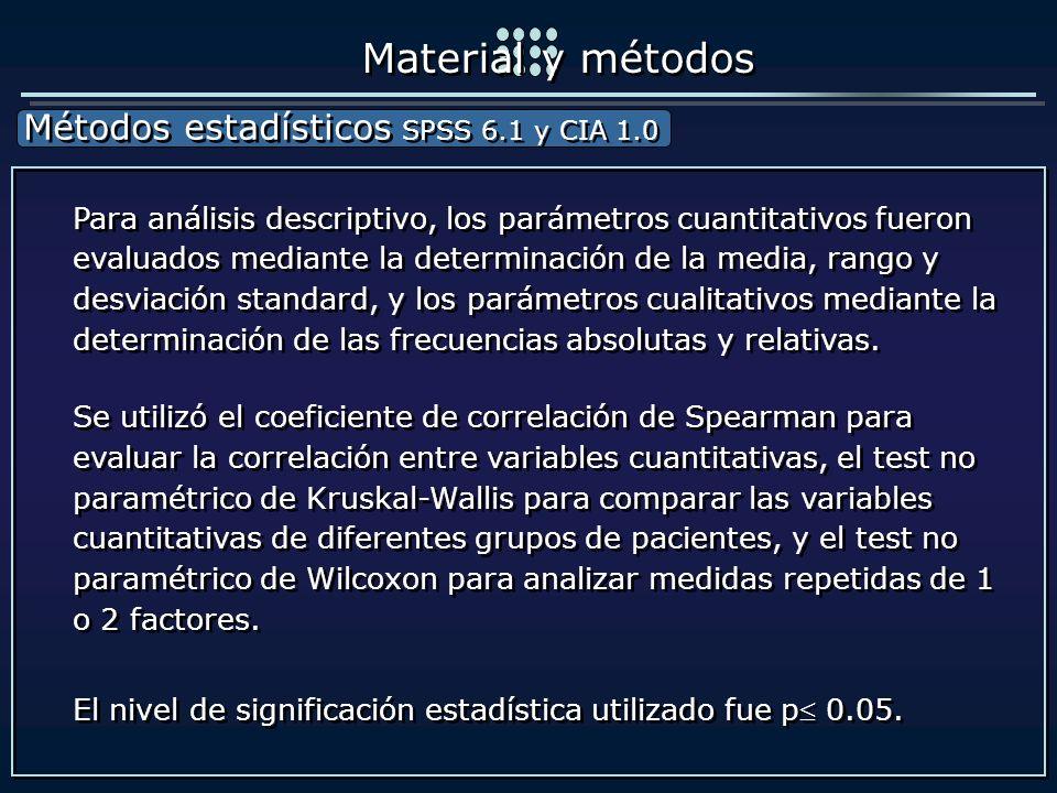 Métodos estadísticos SPSS 6.1 y CIA 1.0 Métodos estadísticos SPSS 6.1 y CIA 1.0 Material y métodos Para análisis descriptivo, los parámetros cuantitat