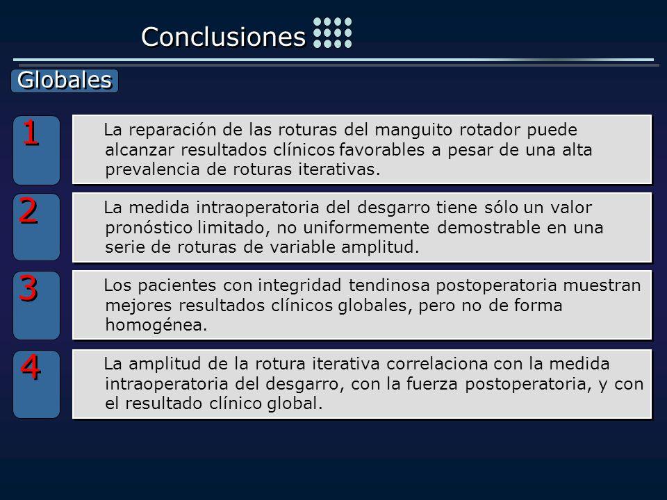 Conclusiones Globales Globales La reparación de las roturas del manguito rotador puede alcanzar resultados clínicos favorables a pesar de una alta pre